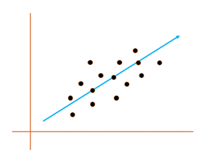 simple-linear-regression